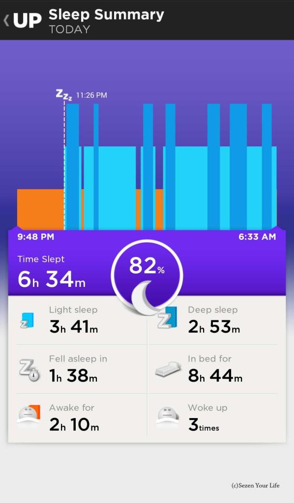 Jawbone UP Sleep Summary